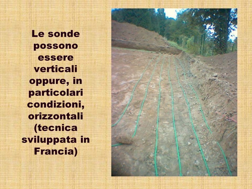 Le sonde possono essere verticali oppure, in particolari condizioni, orizzontali (tecnica sviluppata in Francia)