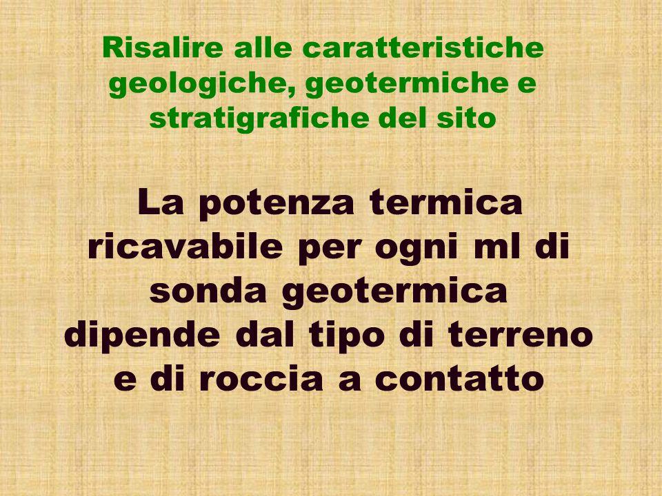 La potenza termica ricavabile per ogni ml di sonda geotermica dipende dal tipo di terreno e di roccia a contatto Risalire alle caratteristiche geologiche, geotermiche e stratigrafiche del sito