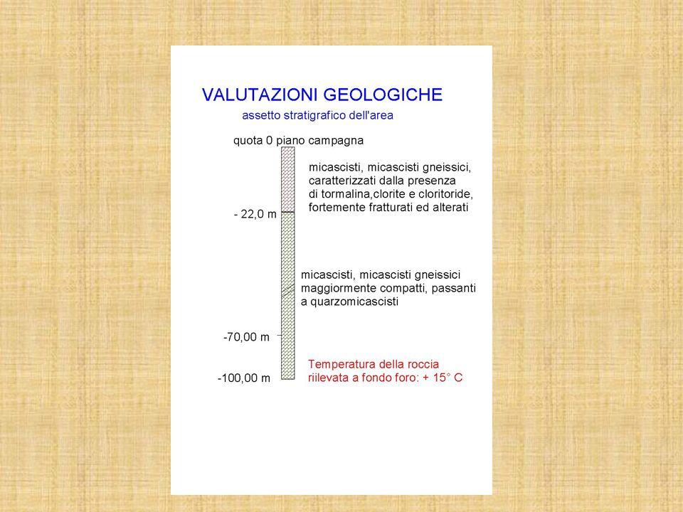 Seconda fase valutazione dei ml di sonde geotermiche necessarie a garantire l'apporto termico richiesto dall'impianto