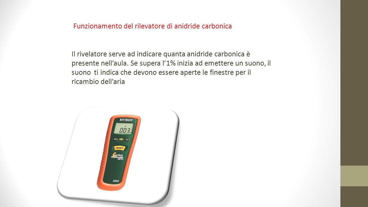Funzionamento del rilevatore di anidride carbonica Il rivelatore serve ad indicare quanta anidride carbonica è presente nell'aula. Se supera l'1% iniz