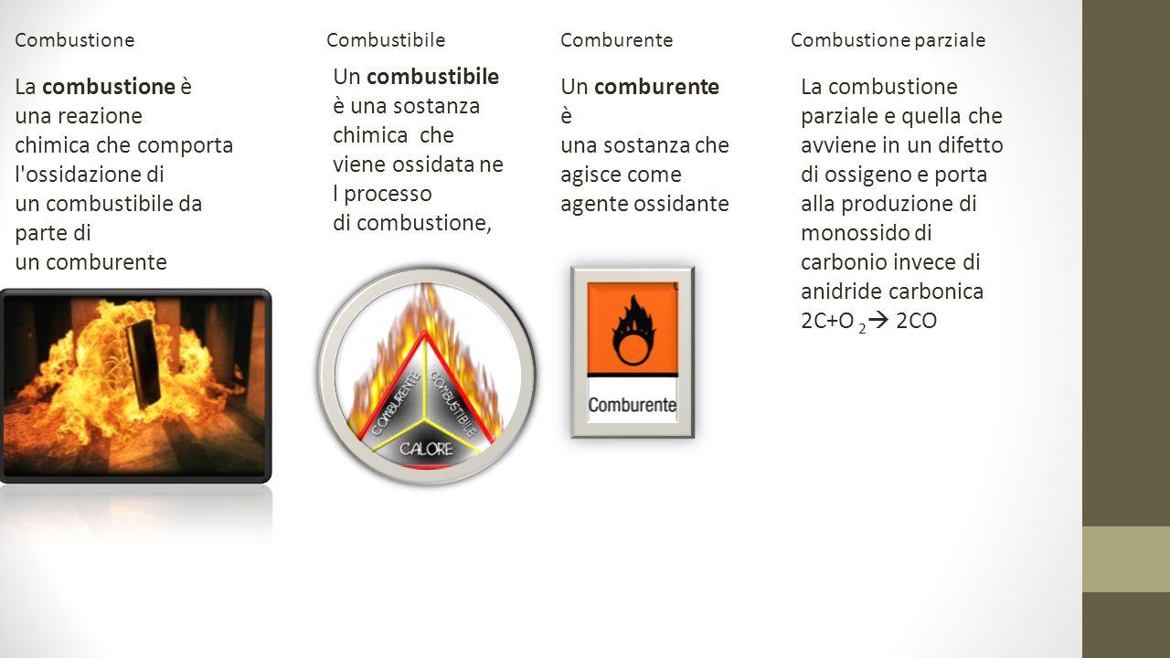 CombustioneCombustibileComburenteCombustione parziale La combustione è una reazione chimica che comporta l'ossidazione di un combustibile da parte di