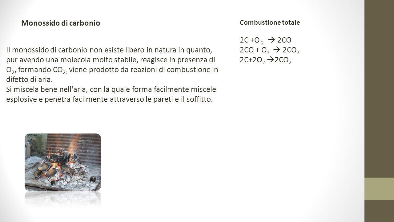Monossido di carbonio Combustione totale Il monossido di carbonio non esiste libero in natura in quanto, pur avendo una molecola molto stabile, reagis