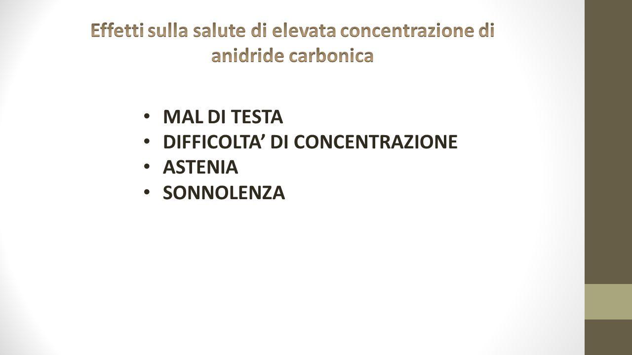 MAL DI TESTA DIFFICOLTA' DI CONCENTRAZIONE ASTENIA SONNOLENZA