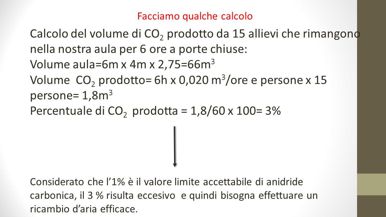 Calcolo del volume di CO 2 prodotto da 15 allievi che rimangono nella nostra aula per 6 ore a porte chiuse: Volume aula=6m x 4m x 2,75=66m 3 Volume CO