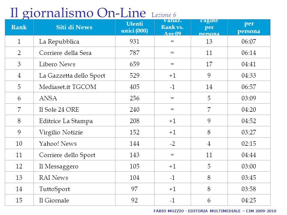 Il giornalismo On-Line L ezione 6 RankSiti di News Utenti unici (000) Variaz.