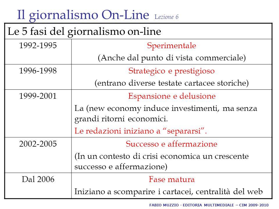 Il giornalismo On-Line L ezione 6 Le 5 fasi del giornalismo on-line 1992-1995Sperimentale (Anche dal punto di vista commerciale) 1996-1998Strategico e prestigioso (entrano diverse testate cartacee storiche) 1999-2001Espansione e delusione La (new economy induce investimenti, ma senza grandi ritorni economici.