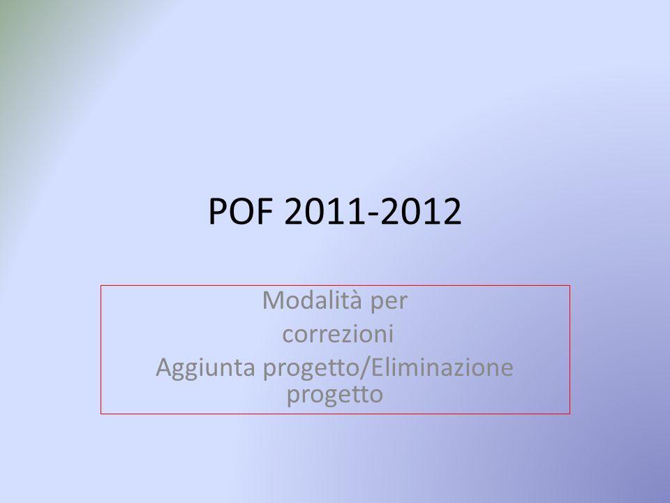 Chi deve inviare modifiche.1.DS e FFSS in relazione alla loro area (cfr.