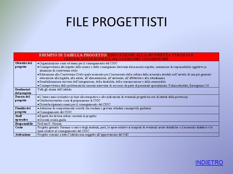 File per coordinatori di dipartimento DIPARTIMENTO DI ….