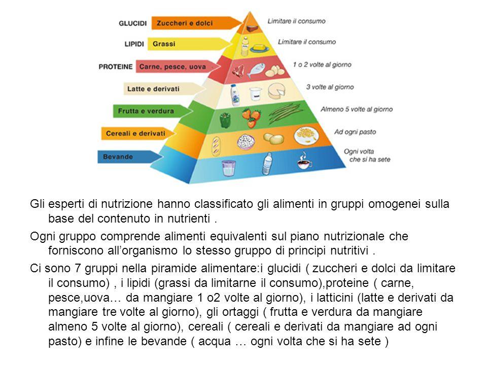Gli esperti di nutrizione hanno classificato gli alimenti in gruppi omogenei sulla base del contenuto in nutrienti.
