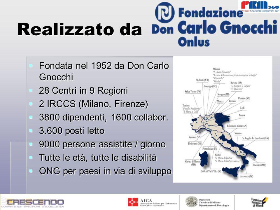 Realizzato da  Fondata nel 1952 da Don Carlo Gnocchi  28 Centri in 9 Regioni  2 IRCCS (Milano, Firenze)  3800 dipendenti, 1600 collabor.