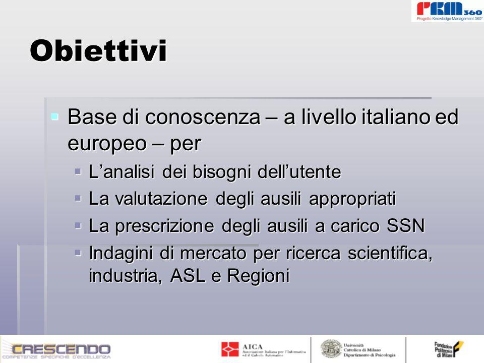 Obiettivi  Base di conoscenza – a livello italiano ed europeo – per  L'analisi dei bisogni dell'utente  La valutazione degli ausili appropriati  La prescrizione degli ausili a carico SSN  Indagini di mercato per ricerca scientifica, industria, ASL e Regioni