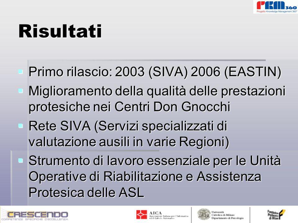 Risultati  Primo rilascio: 2003 (SIVA) 2006 (EASTIN)  Miglioramento della qualità delle prestazioni protesiche nei Centri Don Gnocchi  Rete SIVA (Servizi specializzati di valutazione ausili in varie Regioni)  Strumento di lavoro essenziale per le Unità Operative di Riabilitazione e Assistenza Protesica delle ASL