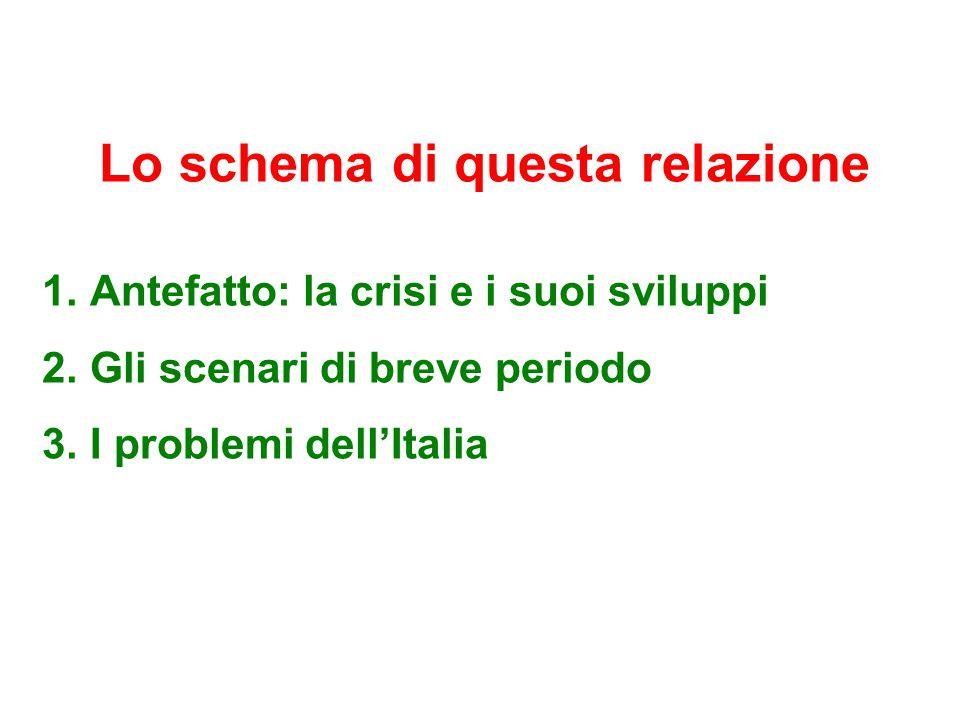 Lo schema di questa relazione 1.Antefatto: la crisi e i suoi sviluppi 2.Gli scenari di breve periodo 3.I problemi dell'Italia
