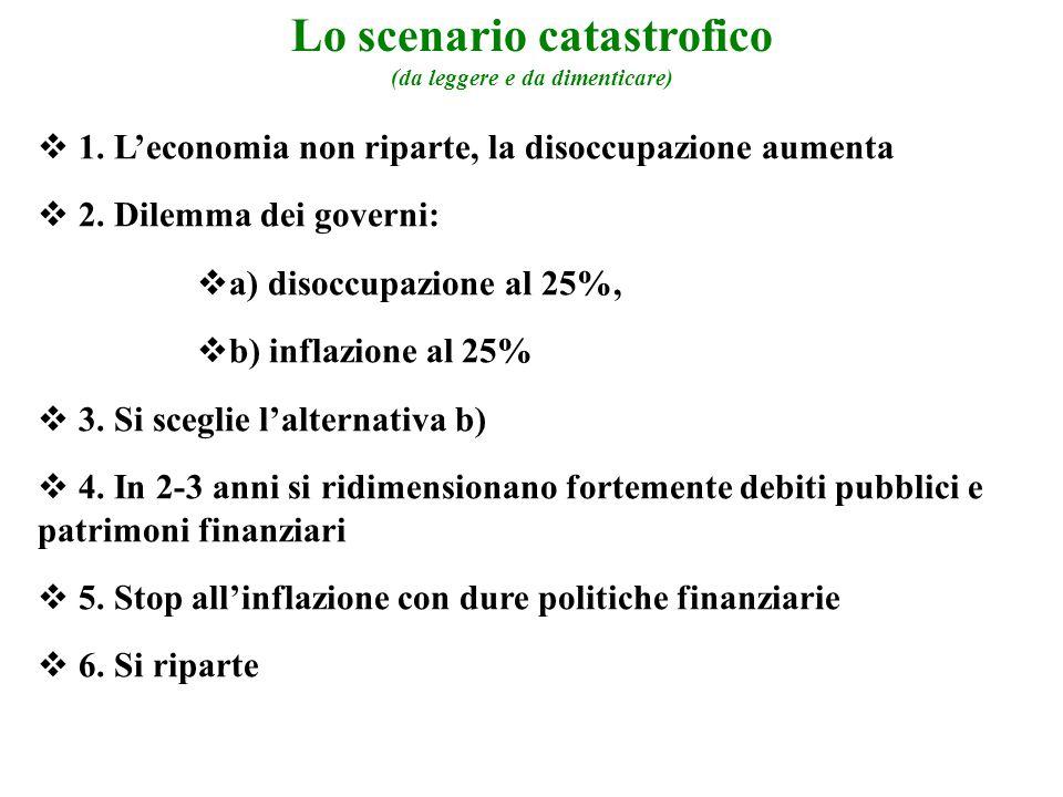 Lo scenario catastrofico (da leggere e da dimenticare)  1. L'economia non riparte, la disoccupazione aumenta  2. Dilemma dei governi:  a) disoccupa