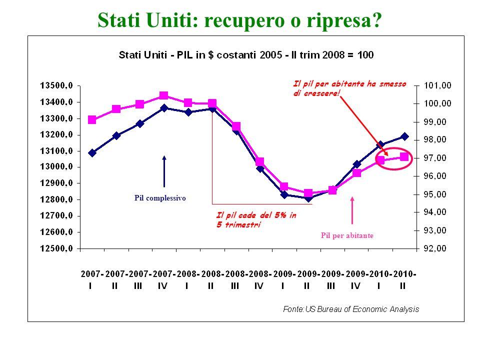 Pil complessivo Pil per abitante Il pil cade del 5% in 5 trimestri Il pil per abitante ha smesso di crescere! Stati Uniti: recupero o ripresa?