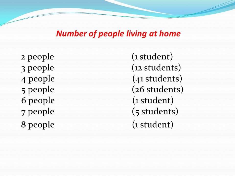 Number of people living at home 2 people (1 student) 3 people (12 students) 4 people (41 students) 5 people (26 students) 6 people (1 student) 7 people (5 students) 8 people (1 student)