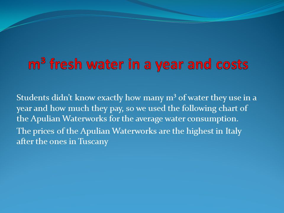 Students didn't know exactly how many m³ of water they use in a year and how much they pay, so we used the following chart of the Apulian Waterworks for the average water consumption.