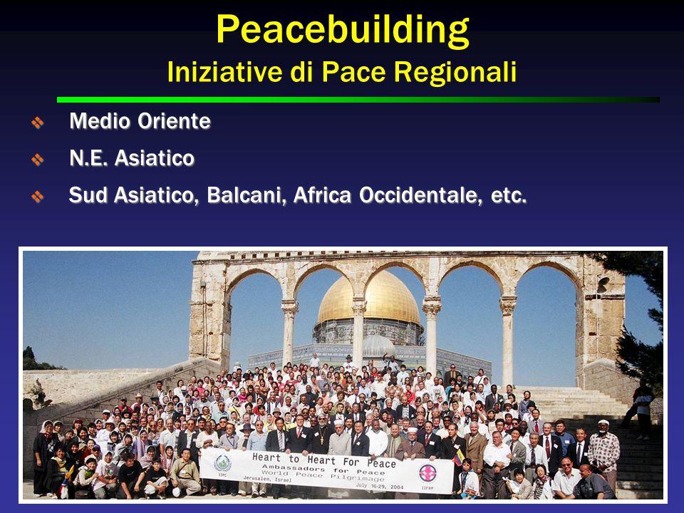 Peacebuilding Iniziative di Pace Regionali  Medio Oriente  N.E.