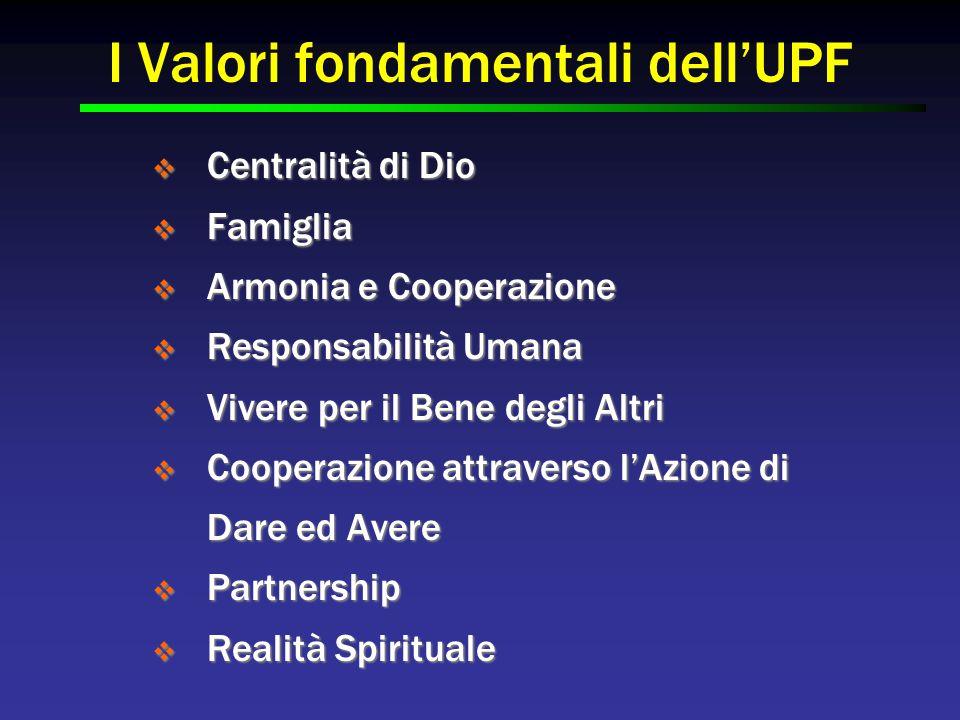 Aree di maggior Impegno dell'UPF  Conferenze Internazionali sulla Leadership  Iniziative di Peacebuilding  Sviluppo Umano (Sports, Arti, Educazione)  Media e Comunicazioni