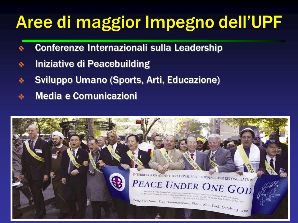 Peacebuilding Iniziative Regionali  Medio Oriente  22 Iniziative di Pace  Focalizzati sull' unità e cooperazione interreligiosa  nel corso del 2007