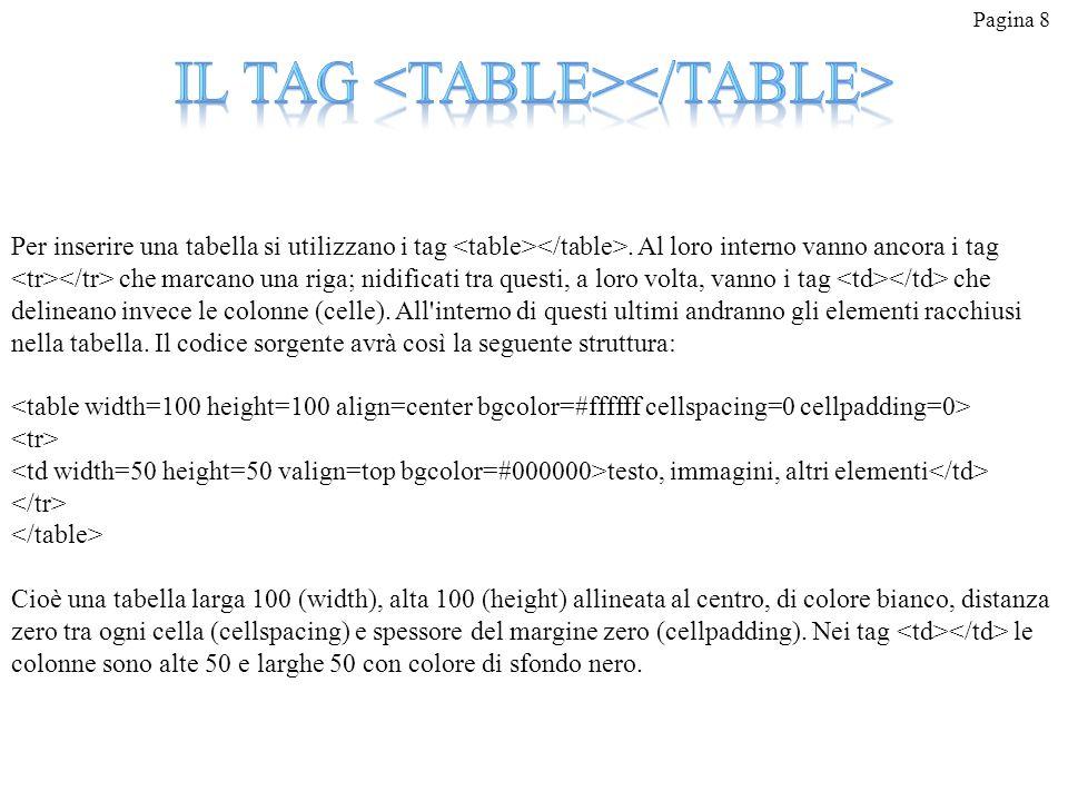 Pagina 8 Per inserire una tabella si utilizzano i tag. Al loro interno vanno ancora i tag che marcano una riga; nidificati tra questi, a loro volta, v