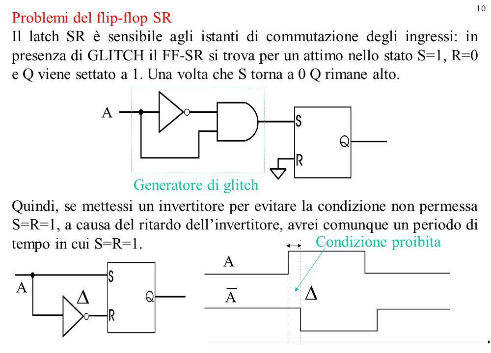 10 Problemi del flip-flop SR Il latch SR è sensibile agli istanti di commutazione degli ingressi: in presenza di GLITCH il FF-SR si trova per un attim