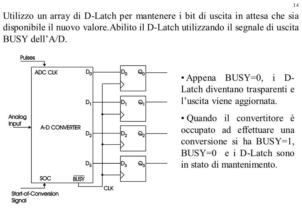 14 Utilizzo un array di D-Latch per mantenere i bit di uscita in attesa che sia disponibile il nuovo valore.Abilito il D-Latch utilizzando il segnale