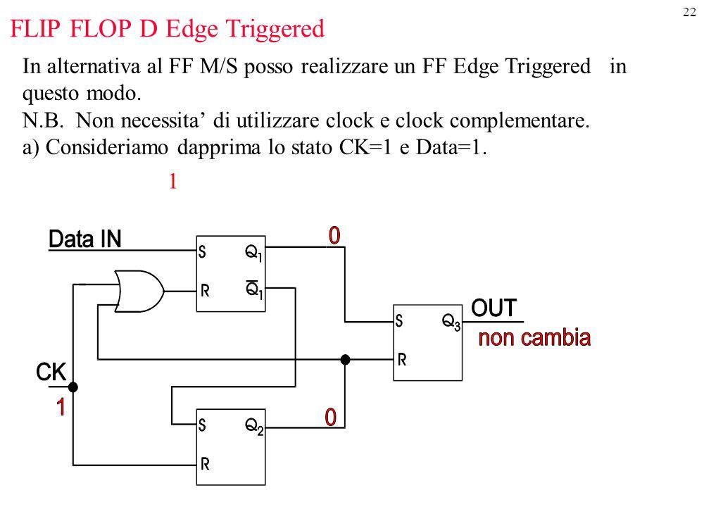 22 FLIP FLOP D Edge Triggered In alternativa al FF M/S posso realizzare un FF Edge Triggered in questo modo. N.B. Non necessita' di utilizzare clock e
