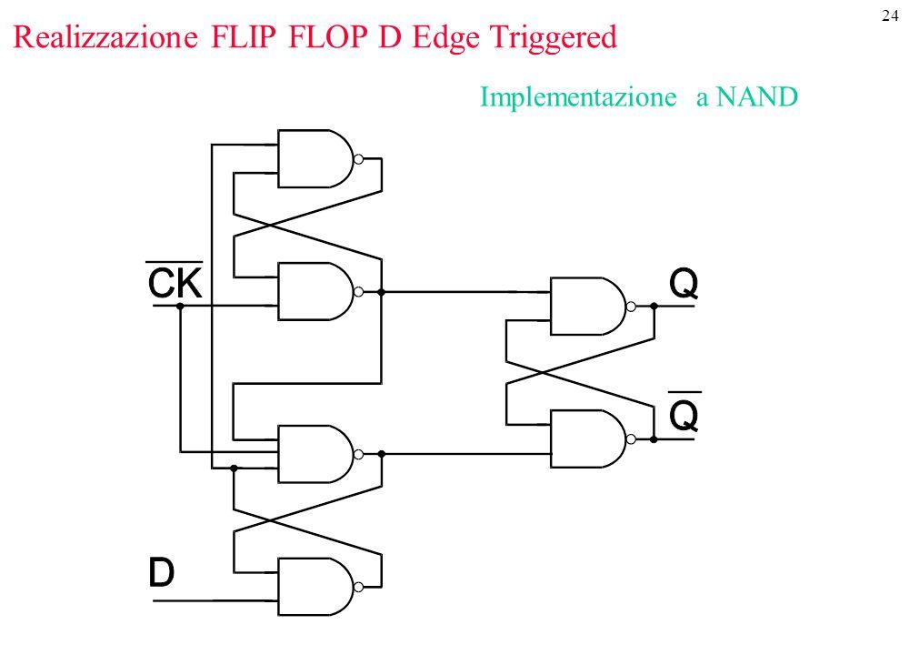 24 Realizzazione FLIP FLOP D Edge Triggered Implementazione a NAND
