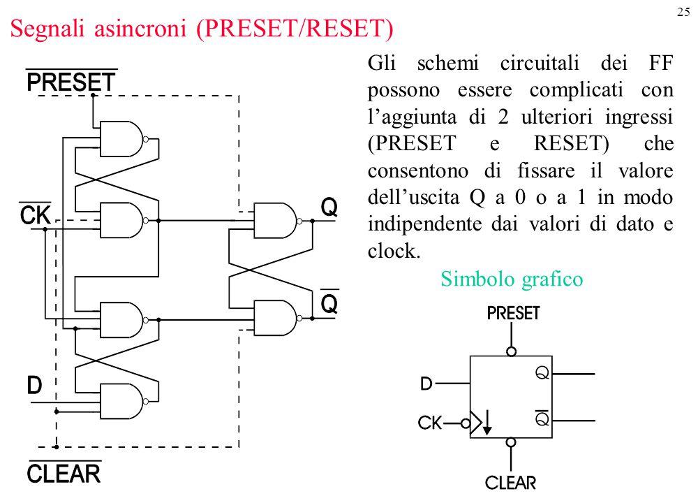 25 Segnali asincroni (PRESET/RESET) Gli schemi circuitali dei FF possono essere complicati con l'aggiunta di 2 ulteriori ingressi (PRESET e RESET) che