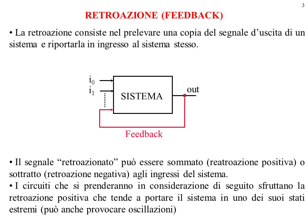 3 RETROAZIONE (FEEDBACK) La retroazione consiste nel prelevare una copia del segnale d'uscita di un sistema e riportarla in ingresso al sistema stesso