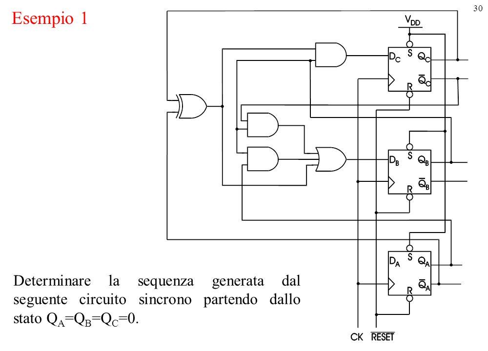 30 Esempio 1 Determinare la sequenza generata dal seguente circuito sincrono partendo dallo stato Q A =Q B =Q C =0.