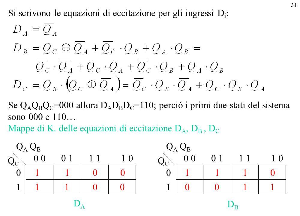 31 Si scrivono le equazioni di eccitazione per gli ingressi D i : Se Q A Q B Q C =000 allora D A D B D C =110; perció i primi due stati del sistema so