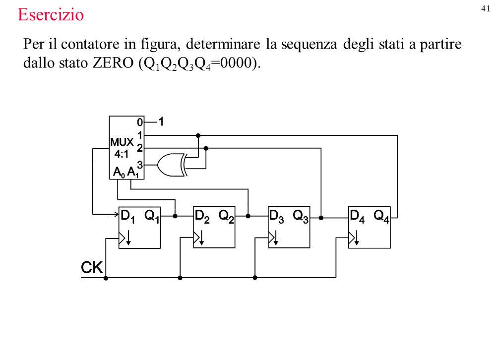 41 Esercizio Per il contatore in figura, determinare la sequenza degli stati a partire dallo stato ZERO (Q 1 Q 2 Q 3 Q 4 =0000).
