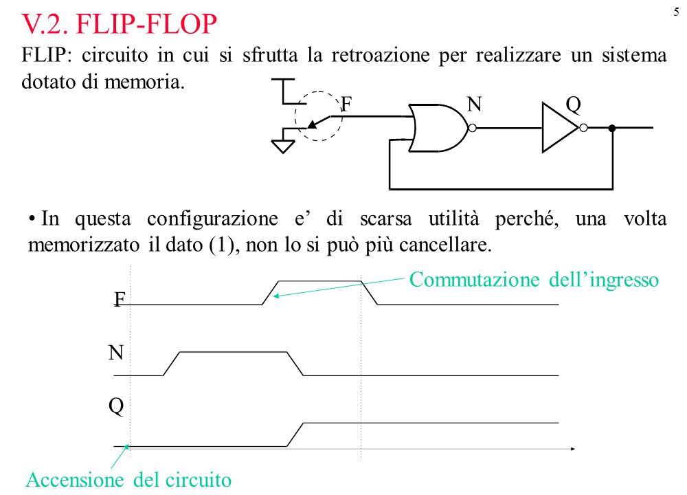 5 V.2. FLIP-FLOP FLIP: circuito in cui si sfrutta la retroazione per realizzare un sistema dotato di memoria. In questa configurazione e' di scarsa ut