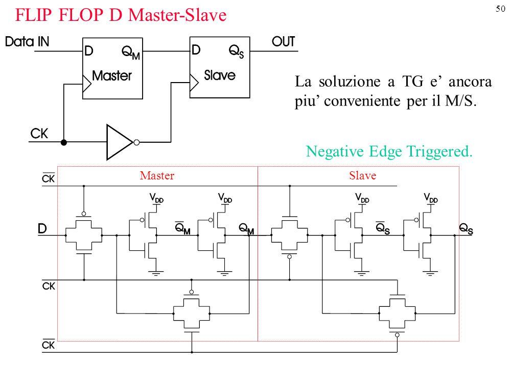 50 FLIP FLOP D Master-Slave MasterSlave La soluzione a TG e' ancora piu' conveniente per il M/S. Negative Edge Triggered.