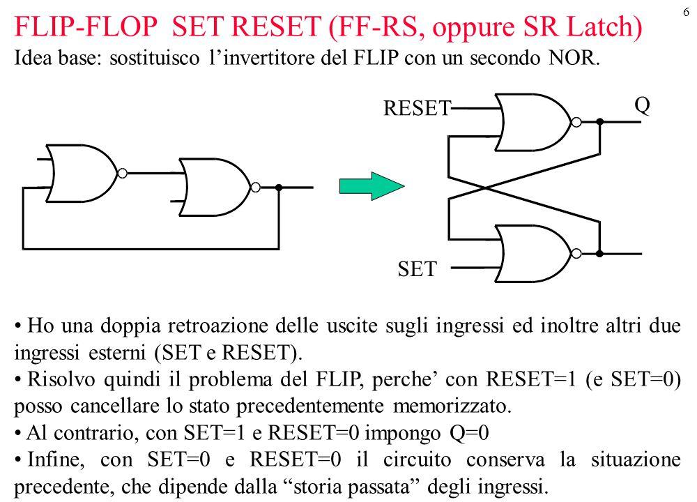 6 FLIP-FLOP SET RESET (FF-RS, oppure SR Latch) Idea base: sostituisco l'invertitore del FLIP con un secondo NOR. Ho una doppia retroazione delle uscit