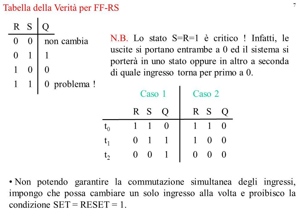 7 Tabella della Verità per FF-RS R SQ 0 0 non cambia 0 1 1 10 0 1 1 0 problema ! N.B. Lo stato S=R=1 è critico ! Infatti, le uscite si portano entramb