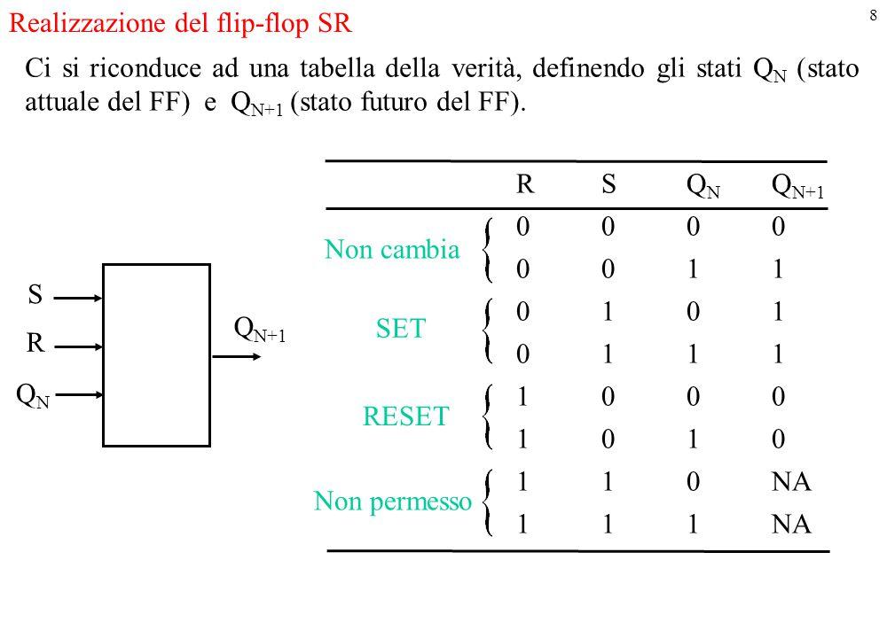 8 Ci si riconduce ad una tabella della verità, definendo gli stati Q N (stato attuale del FF) e Q N+1 (stato futuro del FF). Realizzazione del flip-fl