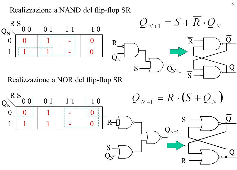 9 1 0 1 0 01 0 11 01 R S QNQN 1 - - 0 0 Realizzazione a NOR del flip-flop SR Realizzazione a NAND del flip-flop SR 1 0 1 0 01 0 11 01 R S QNQN 1 - - 0