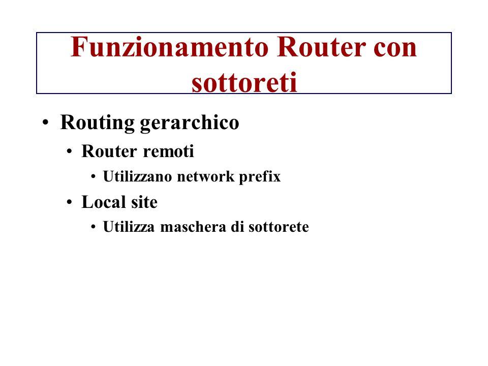 Funzionamento Router con sottoreti Routing gerarchico Router remoti Utilizzano network prefix Local site Utilizza maschera di sottorete