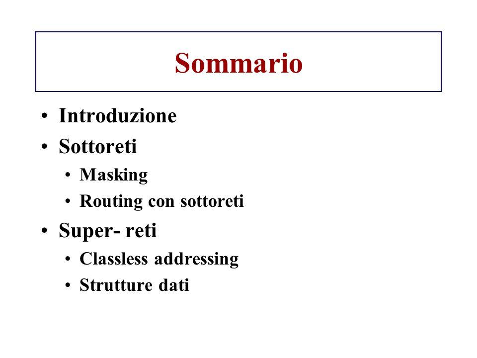 Sommario Introduzione Sottoreti Masking Routing con sottoreti Super- reti Classless addressing Strutture dati