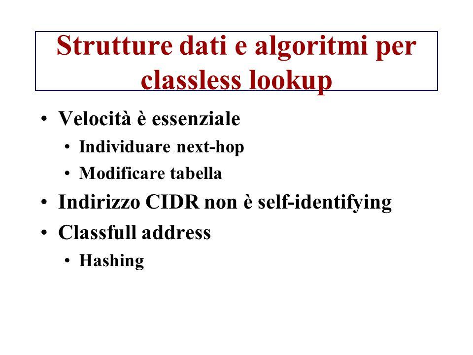 Strutture dati e algoritmi per classless lookup Velocità è essenziale Individuare next-hop Modificare tabella Indirizzo CIDR non è self-identifying Cl