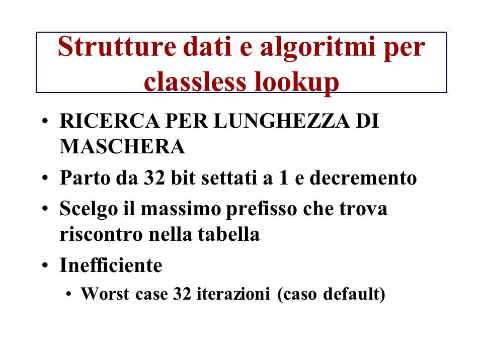 Strutture dati e algoritmi per classless lookup RICERCA PER LUNGHEZZA DI MASCHERA Parto da 32 bit settati a 1 e decremento Scelgo il massimo prefisso