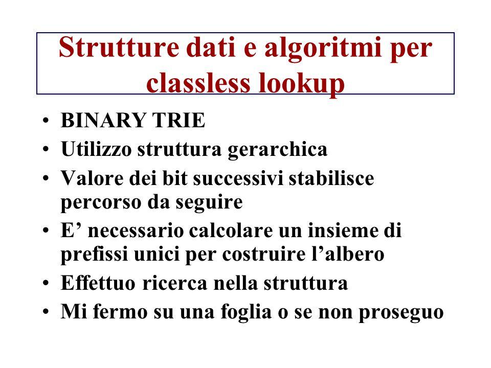 Strutture dati e algoritmi per classless lookup BINARY TRIE Utilizzo struttura gerarchica Valore dei bit successivi stabilisce percorso da seguire E'