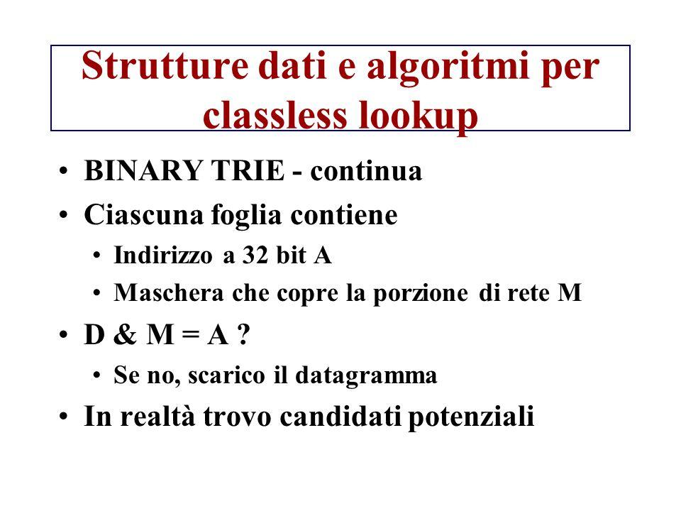 Strutture dati e algoritmi per classless lookup BINARY TRIE - continua Ciascuna foglia contiene Indirizzo a 32 bit A Maschera che copre la porzione di
