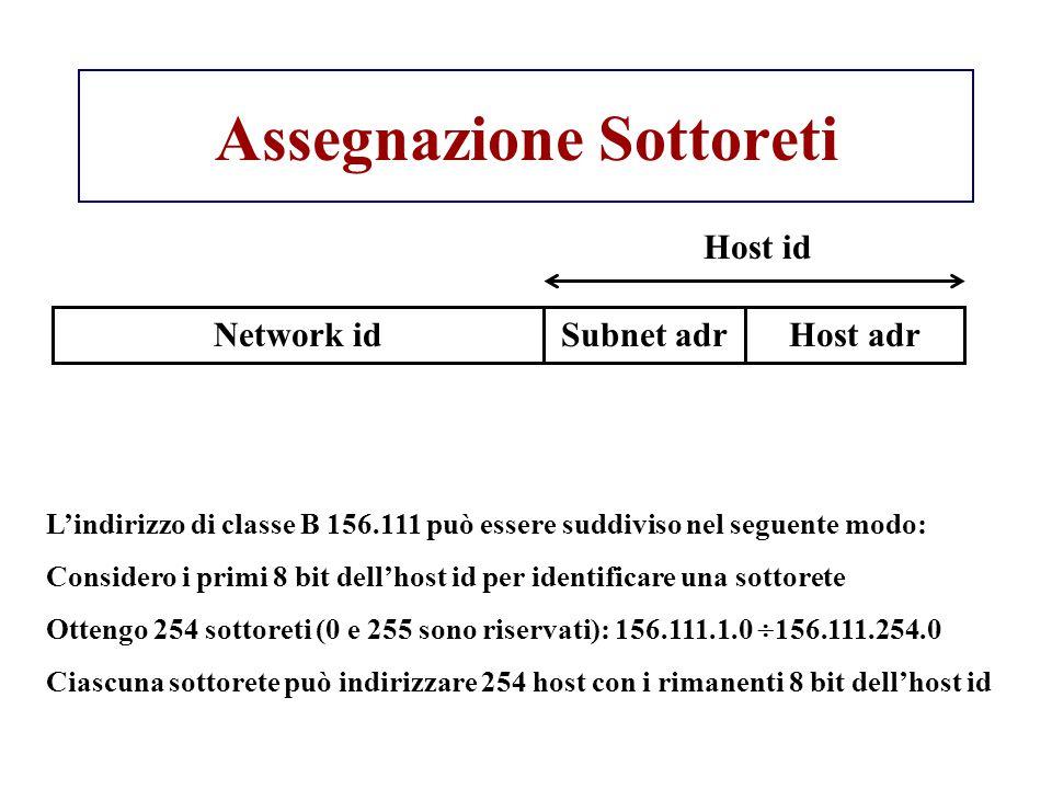 Assegnazione Sottoreti Network idHost adrSubnet adr Host id L'indirizzo di classe B 156.111 può essere suddiviso nel seguente modo: Considero i primi