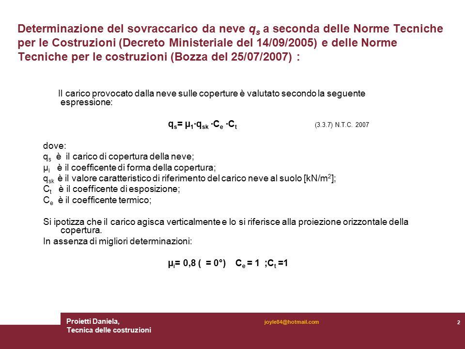 Proietti Daniela, Tecnica delle costruzioni 2 joyle84@hotmail.com Determinazione del sovraccarico da neve q s a seconda delle Norme Tecniche per le Costruzioni (Decreto Ministeriale del 14/09/2005) e delle Norme Tecniche per le costruzioni (Bozza del 25/07/2007) : Il carico provocato dalla neve sulle coperture è valutato secondo la seguente espressione: q s = µ 1 ·q sk ·C e ·C t (3.3.7) N.T.C.