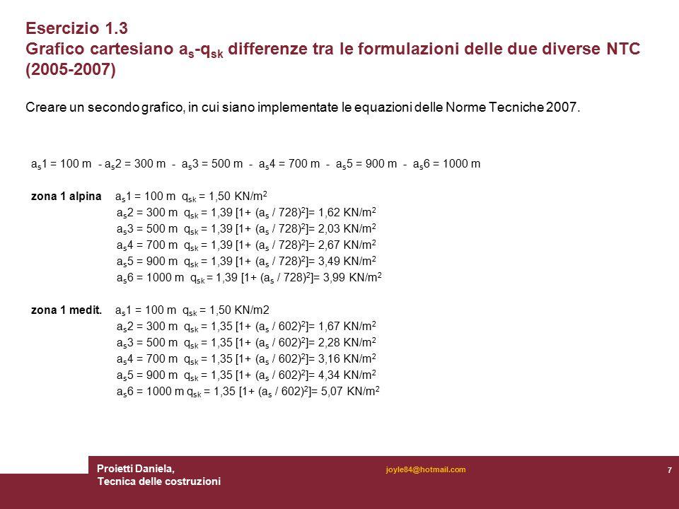 Proietti Daniela, Tecnica delle costruzioni 7 joyle84@hotmail.com Esercizio 1.3 Grafico cartesiano a s -q sk differenze tra le formulazioni delle due diverse NTC (2005-2007) Creare un secondo grafico, in cui siano implementate le equazioni delle Norme Tecniche 2007.