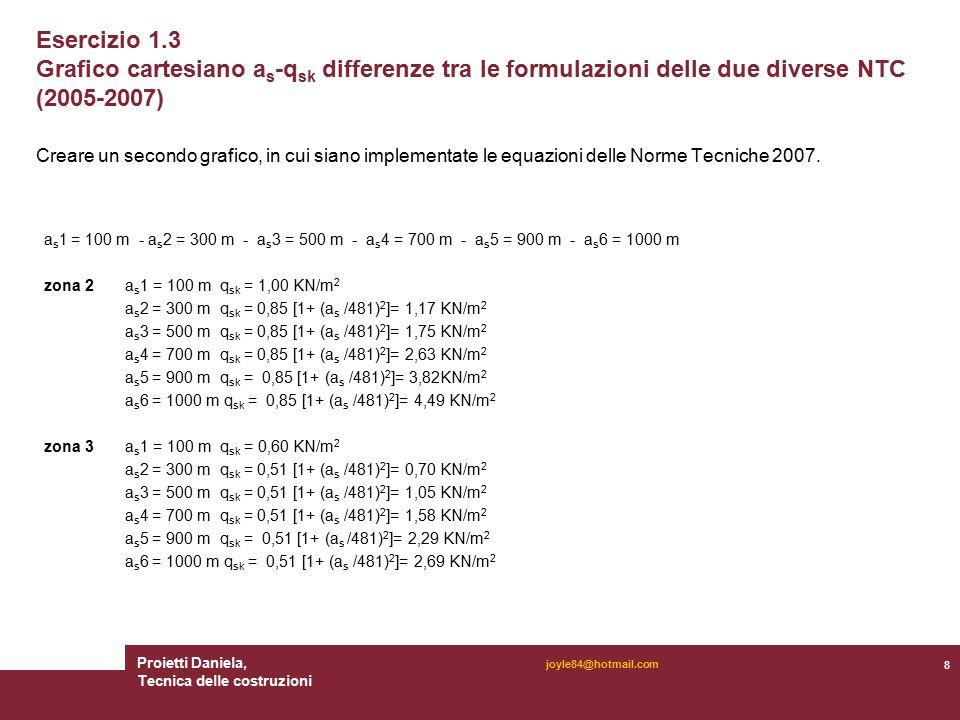 Proietti Daniela, Tecnica delle costruzioni 8 joyle84@hotmail.com Esercizio 1.3 Grafico cartesiano a s -q sk differenze tra le formulazioni delle due diverse NTC (2005-2007) Creare un secondo grafico, in cui siano implementate le equazioni delle Norme Tecniche 2007.